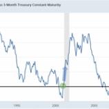 『【悲報】逆イールドカーブ解消で米経済は2020年にもリセッション入りか』の画像