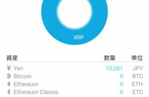 【暗号通貨】Ripple総合386リップル【XRP】