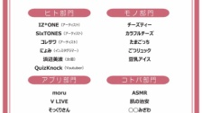 「JC・JK流行語大賞2018」第4位にPRODUCE48 「2019トレンド予測」にIZ*ONE