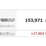 『2020年12月(34か月目)の楽天証券でのポイント投信の評価は+24,068円でした。』の画像