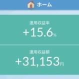 『【9ヶ月目】夫婦のコロナ特別定額給付金20万円分を使ったSBI VOO毎日積立の運用成績』の画像