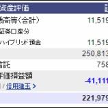 『週末(9月23日)の保有資産。2億2197万9539円』の画像