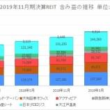 『2019年11月期決算J-REIT分析③その他の分析』の画像