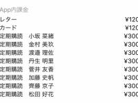 【日向坂46】メッセデイリーランキング、頑張ってるあの子がランクイン!!!!!