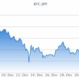 『ビットコインがフロンティア市場の主要通貨になる日』の画像