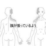 『頭に膜が張ったような違和感 室蘭登別すのさき鍼灸整骨院 症例報告』の画像