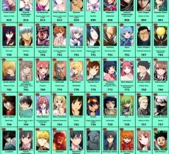 外国人「日本よ、これが世界が選ぶアニメキャラTOP100(最新版)だ!」【海外の反応】