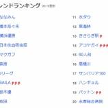 『【元乃木坂46】『元気そうで嬉しい!』橋本奈々未、ついにトレンド1位、2位を独占してしまう事態にwwwwww』の画像