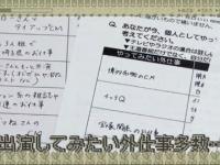 【日向坂46】ひなあいアンケート用紙のメンバーを特定!!意外な回答が盛り沢山wwwwwwwww