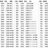 『12/22 アミューズ千葉 オフミー、真相追究』の画像