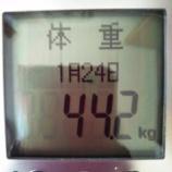 『痩せ期が来たよ!【脅威のー800g】19キロ減量達成!』の画像