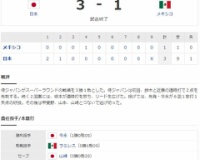 プレミア12 Sラウンド JPN3-1MEX [11/13] 日本逃げ切った!鈴木先制打に近藤・坂本適時打!4投手継投1被安打!