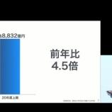 『【正論】SBG孫正義「日本はゴミ!国家縮小しかない。技術的に日本が世界トップを誇る分野はゼロに等しくなった」』の画像