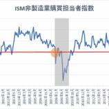 『【ISM非製造業景況指数】米景気は拡大期、株価が暴落しても狼狽売りは禁物か』の画像