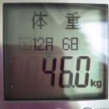 『17キロ減量達成!63キロから、46キロになりました♡』の画像