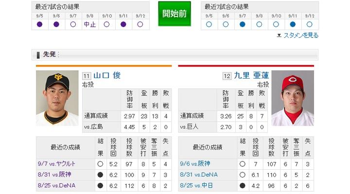 【 巨人実況!】vs 広島![9/13]  先発は山口俊!捕手は小林!現在マジック7!