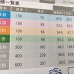 2019中学受験日記帳