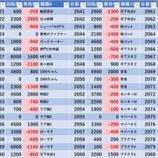 『12/8 エスパス新大久保駅前 七色れあ』の画像