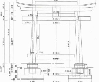 建築士「神社の鳥居って、いまの建築計算上からすると立つわけがない数値になるんだ。でもなぜか立つ」