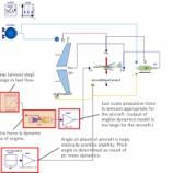 『[執筆途中]turbojetモデルと飛行機質点運動モデルの連成解析』の画像