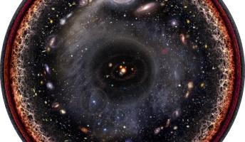 現在観測出来る宇宙の直径wwwwwwwwww