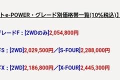 日産、新型「ノート」価格203万円から
