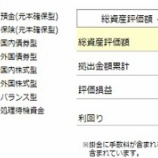 『【確定拠出年金】2019年11月度の資産額は226万円でした(17.6万円増)』の画像