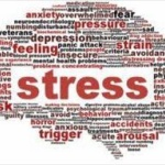ストレスたまりすぎると身体に現れる症状www