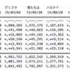 【速報】「ハイテンション」オリコン2日目売上21,236枚