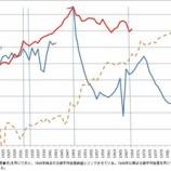 『人口構造の変化で未来は予測できるか?   』の画像