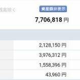 『2019年1月末の資産額は770万円でした!』の画像