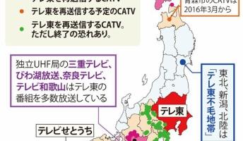日本のテレビ放送のシステムについてワイが説明するスレ