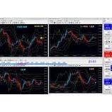 『米CPIの【ドル円】逆張り1分間 逆指標トレード』の画像