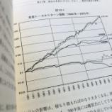 『株式、仮想通貨、ゴールド、債券、FXではどれに投資するべきか?』の画像