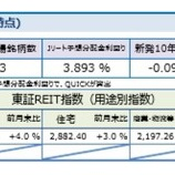 『しんきんアセットマネジメントJ-REITマーケットレポート2019年3月』の画像