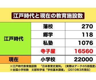 明治維新後の日本が列強に肩を並べた理由は教育か素養か…中国ネットユーザーの様々な反応