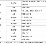 『10月19日(次の日曜日)は、戸田市民体育祭の開催日です!』の画像