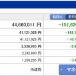 『【運用状況】2017年1月の資産総額は4466万円でした』の画像