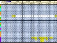 【日向坂46】凄すぎる!ミーグリ5次で新3期生完売へ。