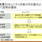 ブログ:栄野比昌久/えのぴー のSocial Life