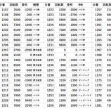『4/20 キングオブキングス宇都宮 とれまる』の画像