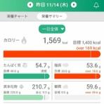 20キロ痩せるダイエット方法