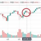『3日に起きた原油先物の高騰・・株や為替にどう影響?』の画像