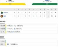 セ・リーグ T8-7S[11/5] 阪神 大逆転勝ち 6点差引っくり返す!梅野が決勝弾!Aクラスも決まった!!