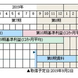 『森トラスト・ホテルリート投資法人 小田原市のヒルトンホテルを取得すると発表』の画像