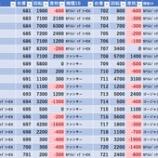 『10/7 スーパーDステーション錦糸町 スロパチ広告』の画像