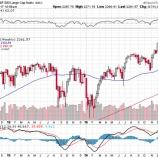 『【S&P500】法人税減税効果による予想株価は?』の画像