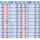 『5/11 楽園渋谷駅前 旧イベ』の画像