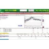 『短期売り方針!【トレーディングセントラル】自動テクニカル分析予想』の画像