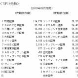 『2019年8月限SQ戦参考資料』の画像